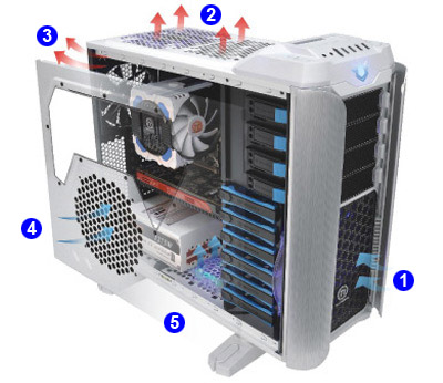 Thermaltake Armor Revo Snow Edition