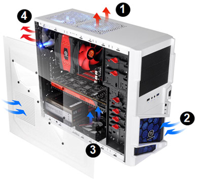 Thermaltake Commander MS-I Snow Edition